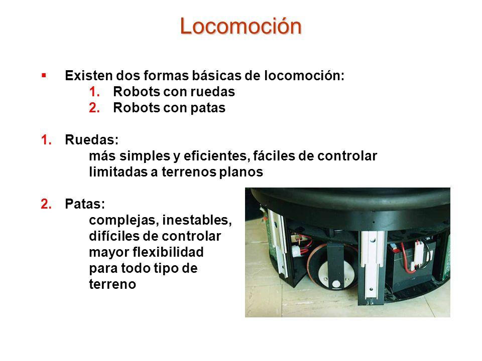 Locomoción Existen dos formas básicas de locomoción: Robots con ruedas