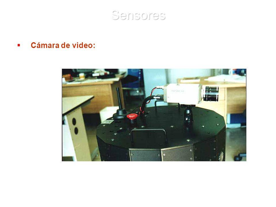 Sensores Cámara de video: