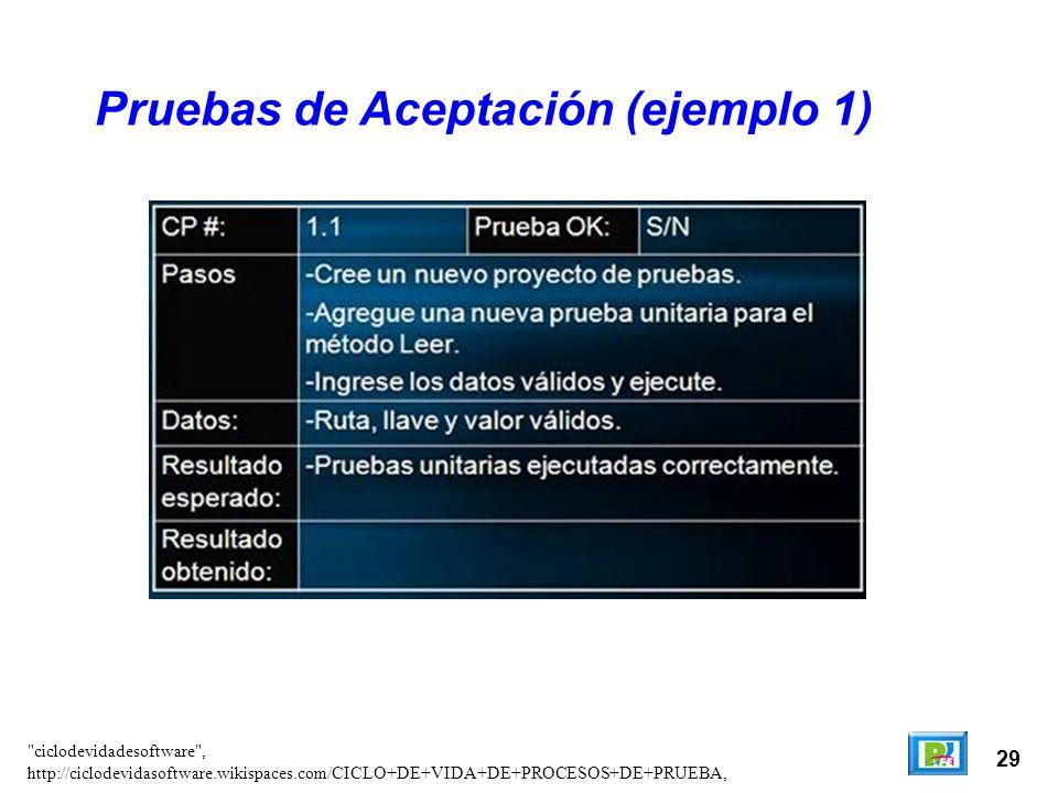 Pruebas de Aceptación (ejemplo 1)
