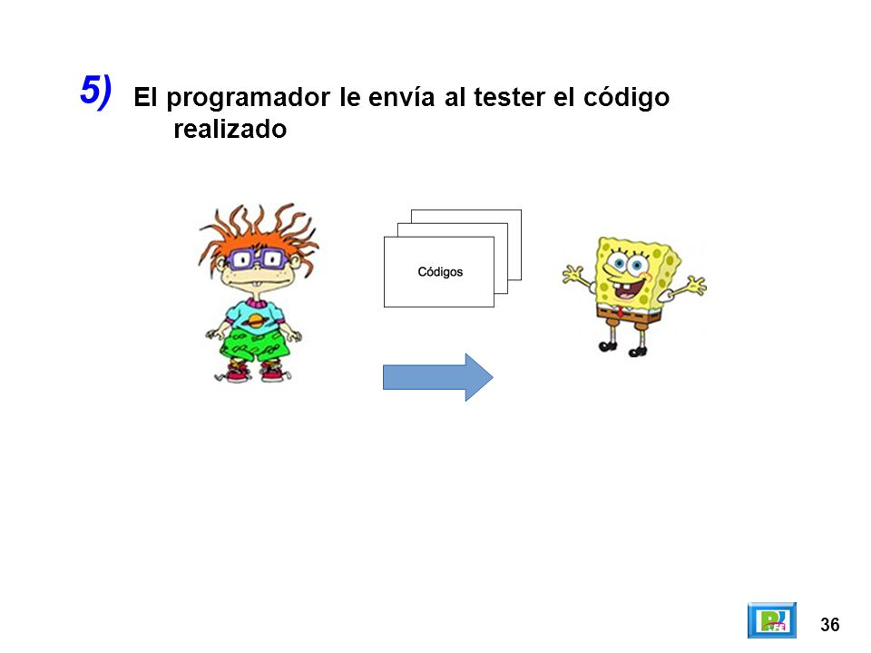 5) El programador le envía al tester el código realizado 36