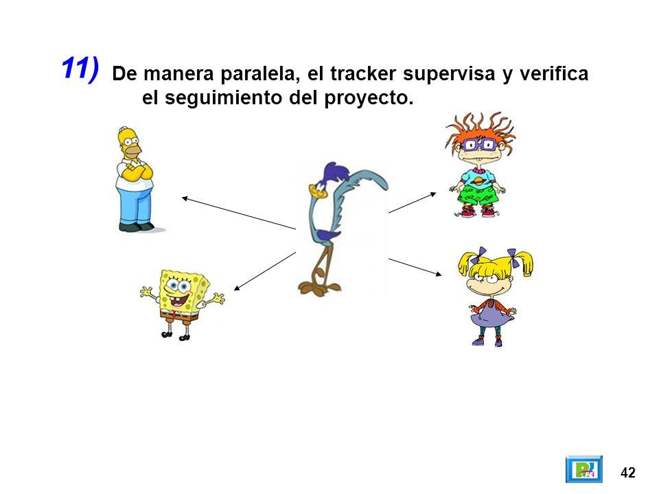 11) De manera paralela, el tracker supervisa y verifica el seguimiento del proyecto. 42