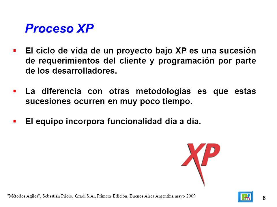 Proceso XP El ciclo de vida de un proyecto bajo XP es una sucesión de requerimientos del cliente y programación por parte de los desarrolladores.