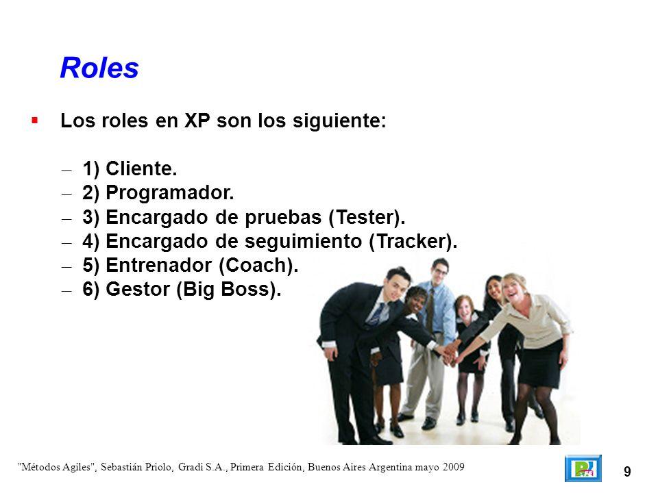 Roles Los roles en XP son los siguiente: 1) Cliente. 2) Programador.