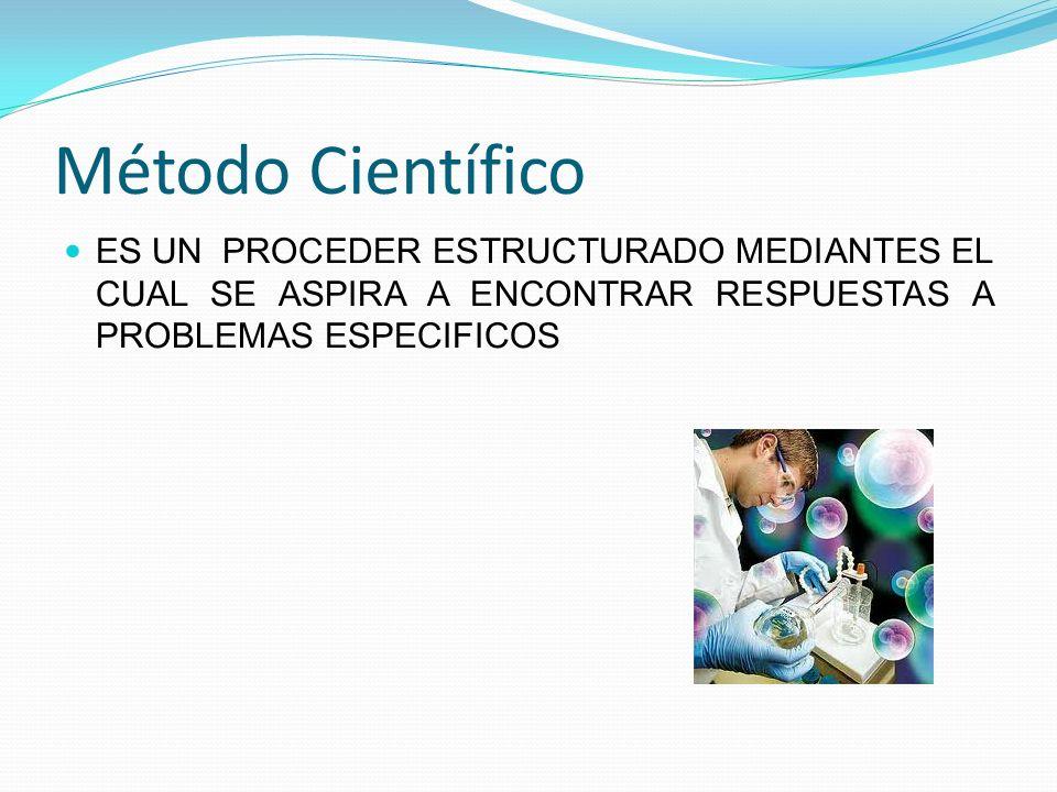 Método Científico ES UN PROCEDER ESTRUCTURADO MEDIANTES EL CUAL SE ASPIRA A ENCONTRAR RESPUESTAS A PROBLEMAS ESPECIFICOS.