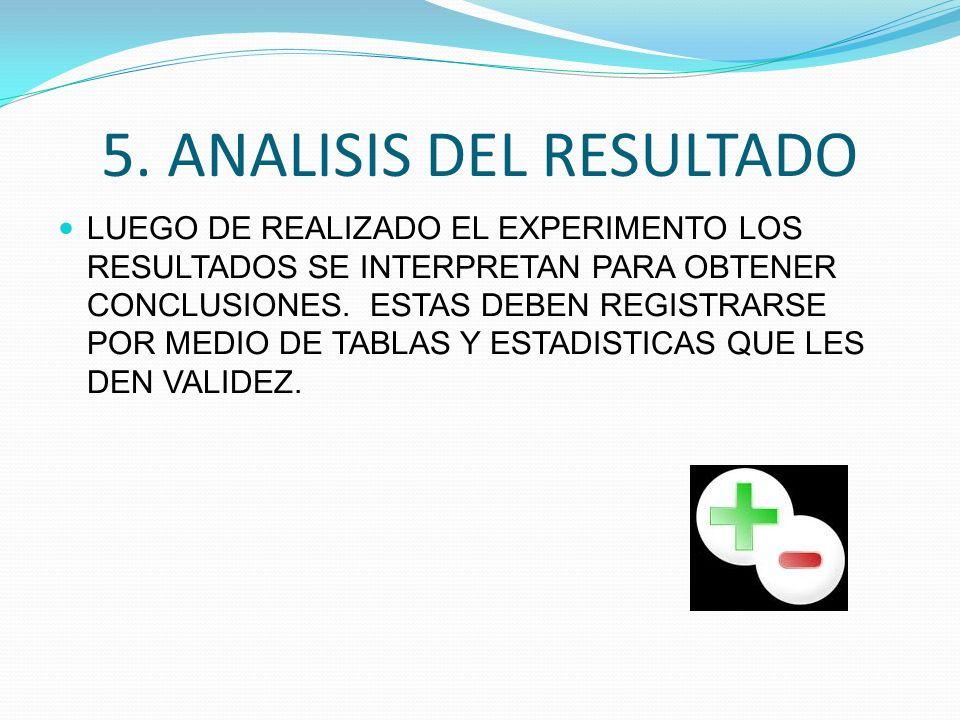 5. ANALISIS DEL RESULTADO