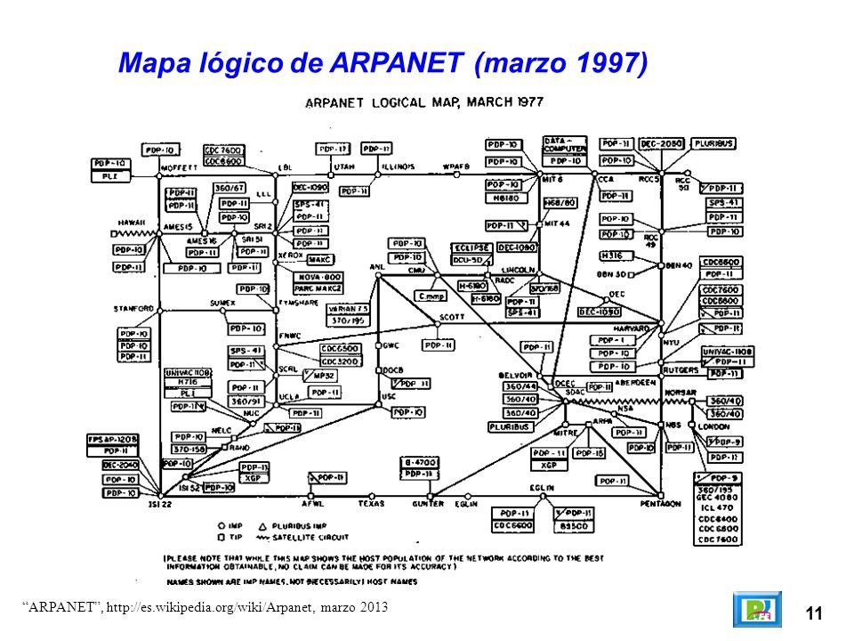 Mapa lógico de ARPANET (marzo 1997)