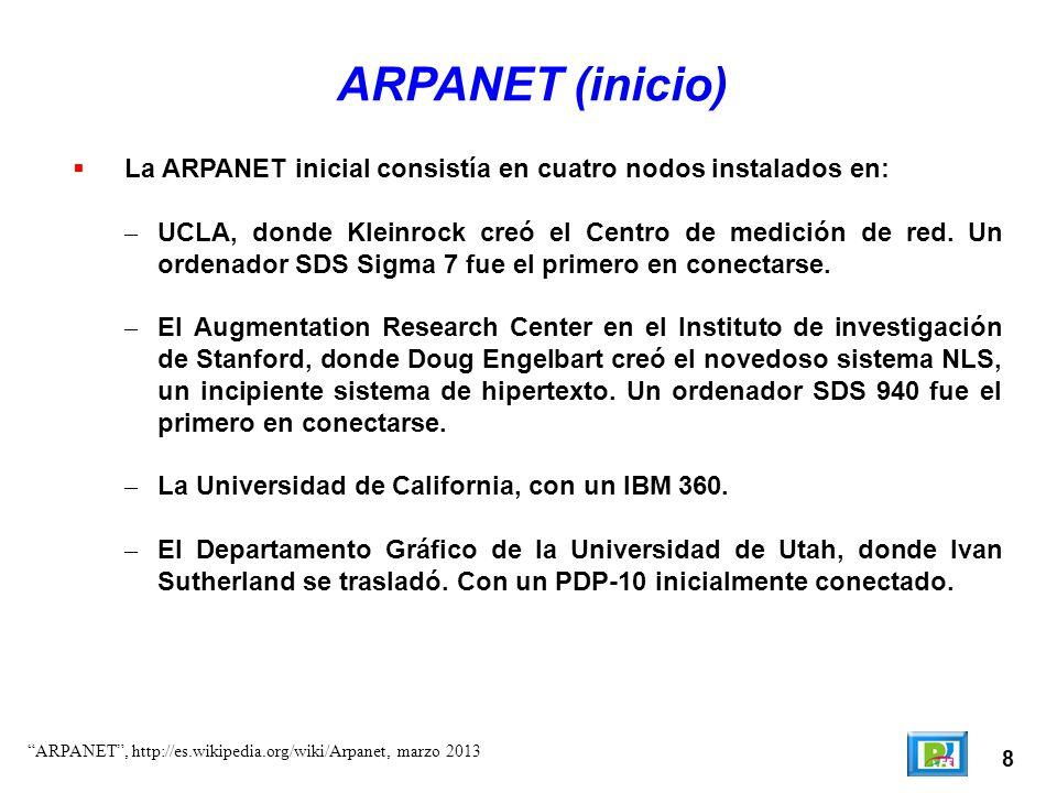 ARPANET (inicio) La ARPANET inicial consistía en cuatro nodos instalados en: