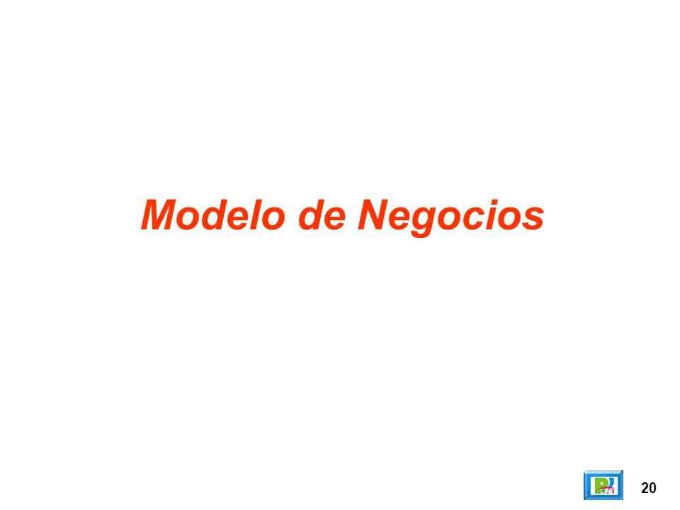 Modelo de Negocios 20