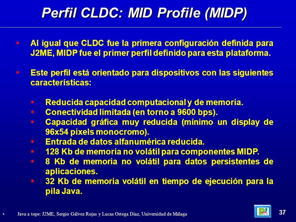 Perfil CLDC: MID Profile (MIDP)