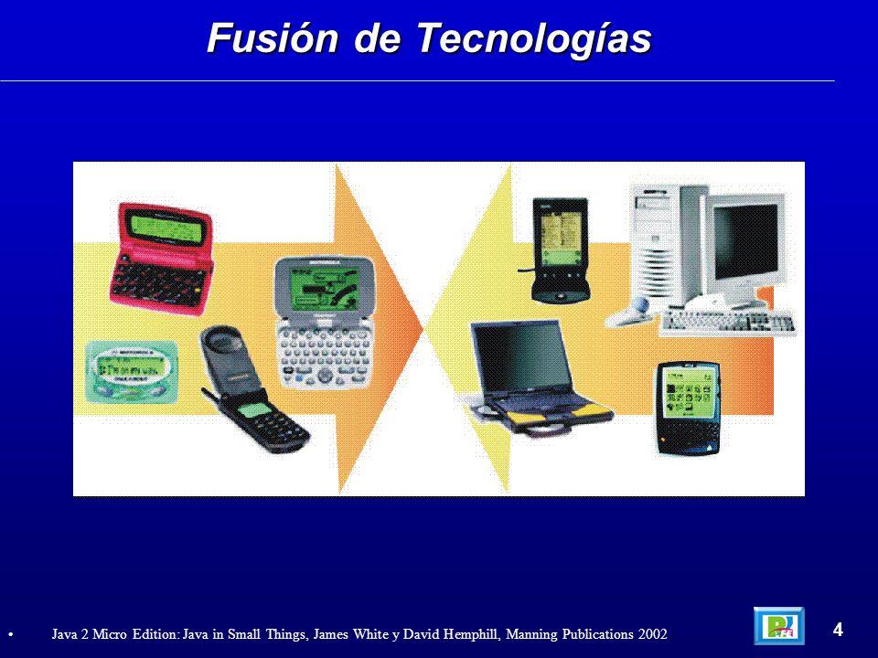 Fusión de Tecnologías4.