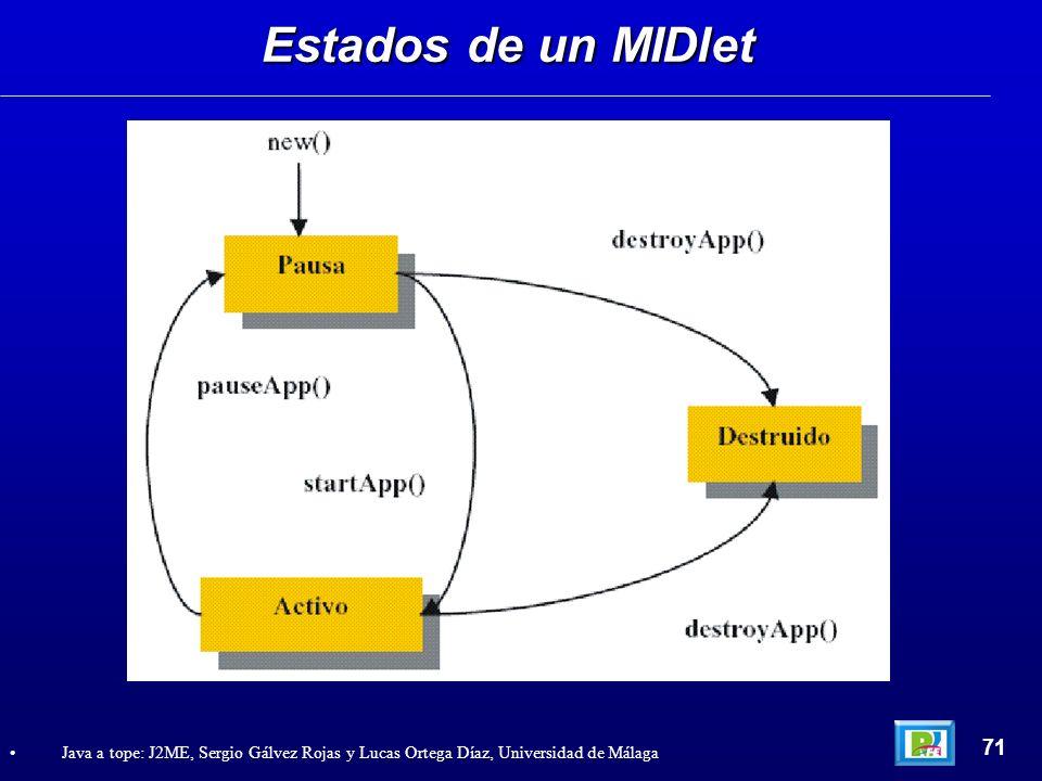 Estados de un MIDlet71.
