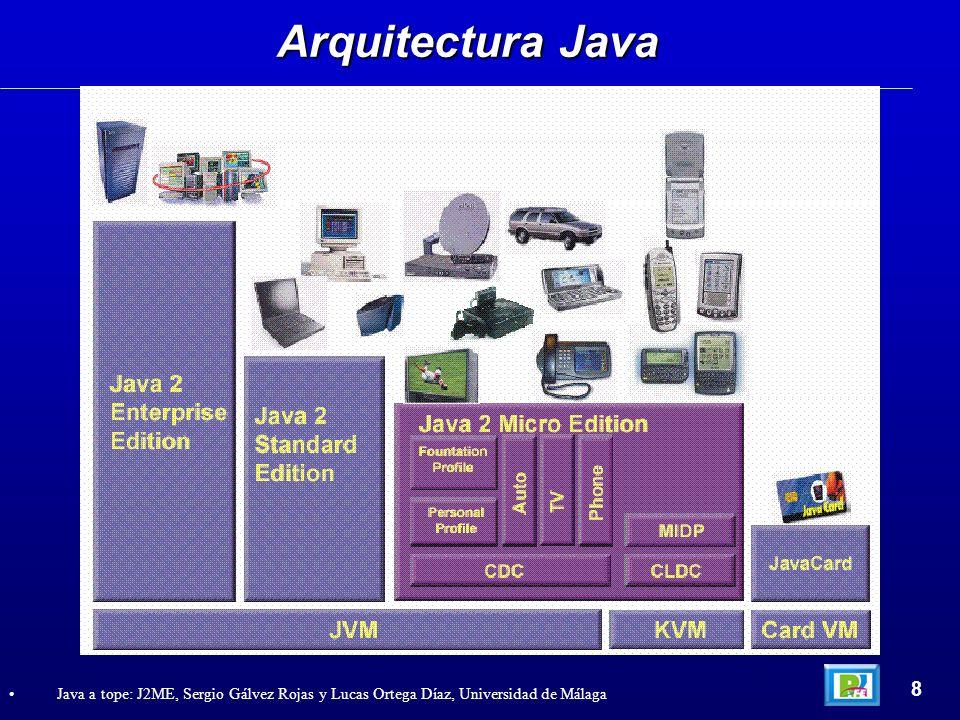 Arquitectura Java 8.
