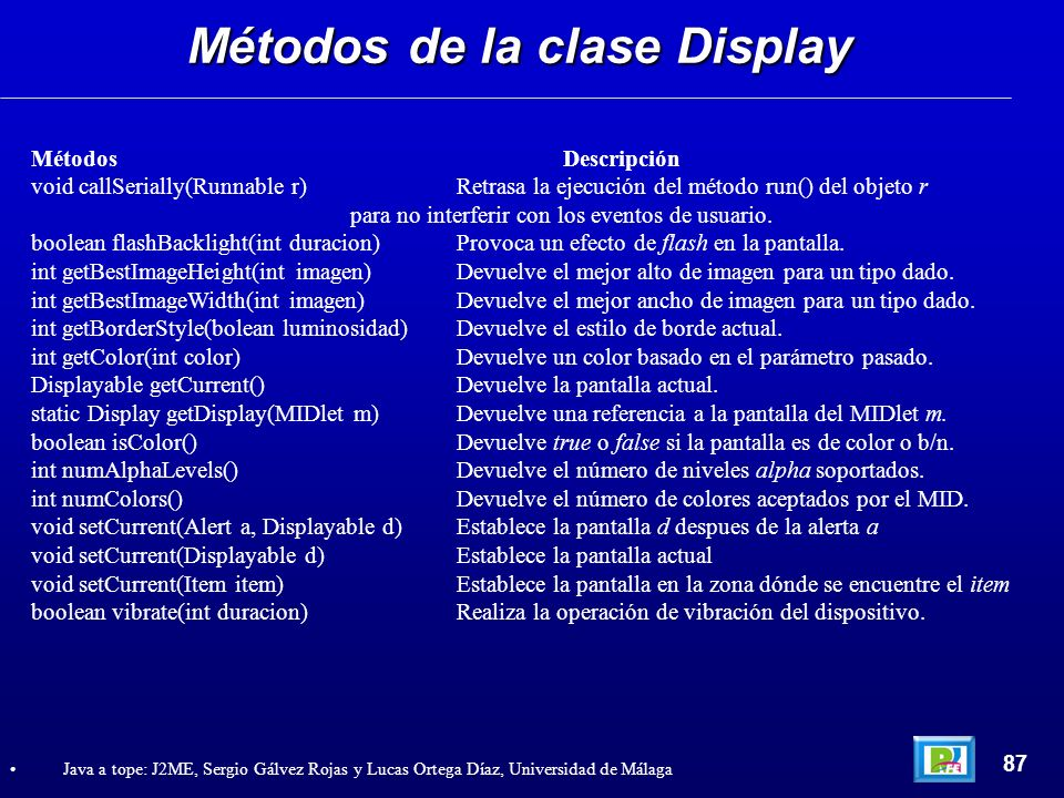 Métodos de la clase Display