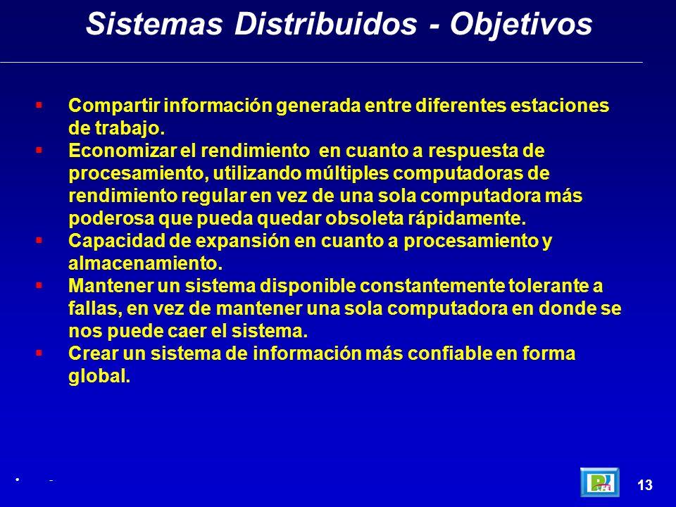 Sistemas Distribuidos - Objetivos