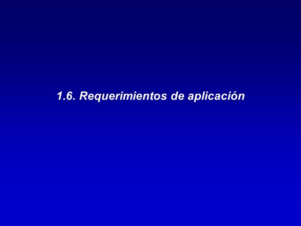 1.6. Requerimientos de aplicación