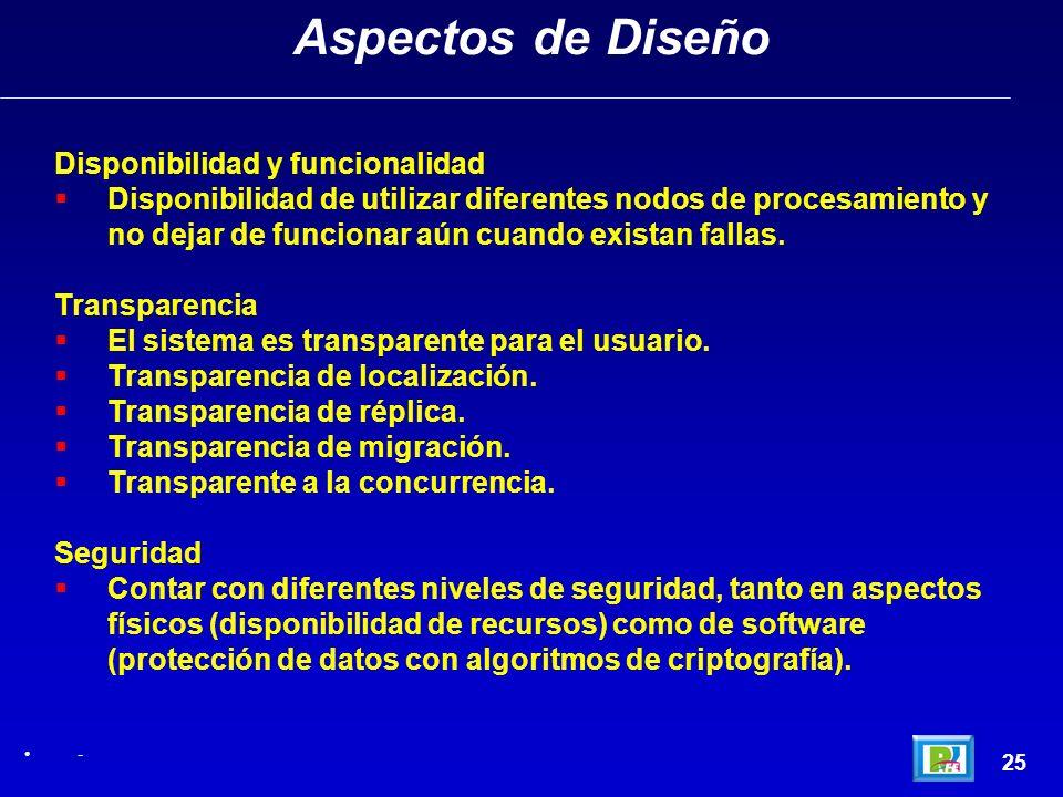 Aspectos de Diseño Disponibilidad y funcionalidad
