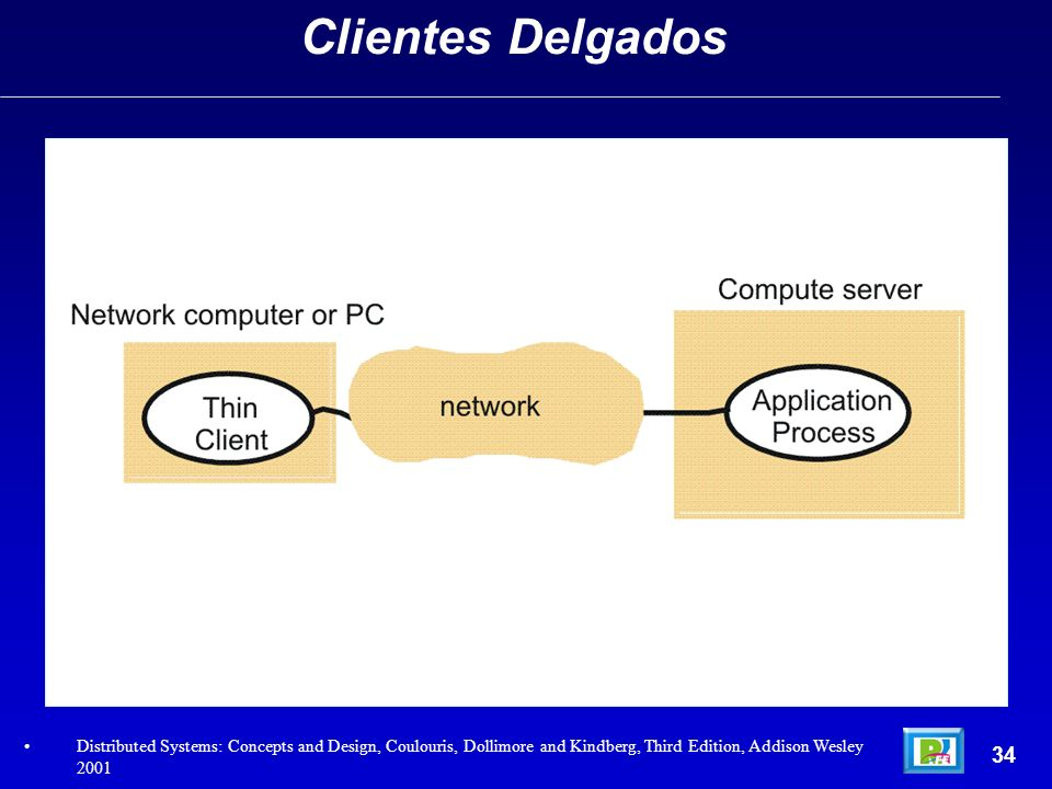Clientes Delgados Distributed Systems: Concepts and Design, Coulouris, Dollimore and Kindberg, Third Edition, Addison Wesley