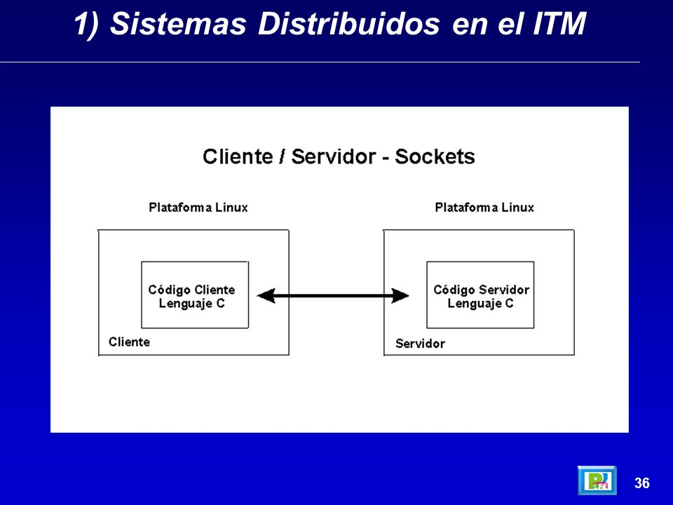 1) Sistemas Distribuidos en el ITM