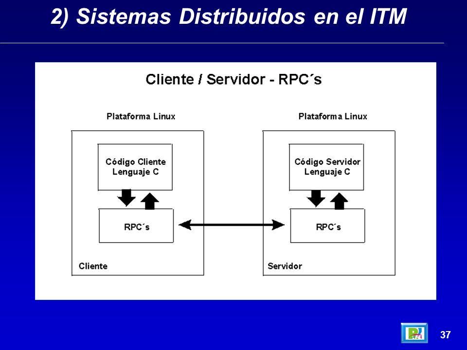 2) Sistemas Distribuidos en el ITM