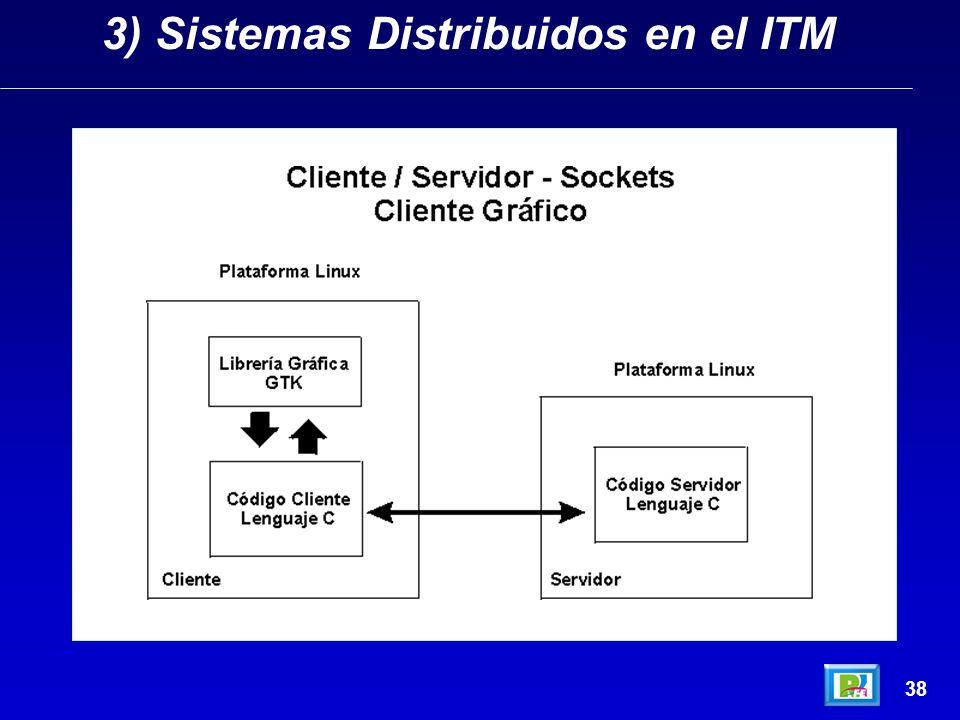3) Sistemas Distribuidos en el ITM
