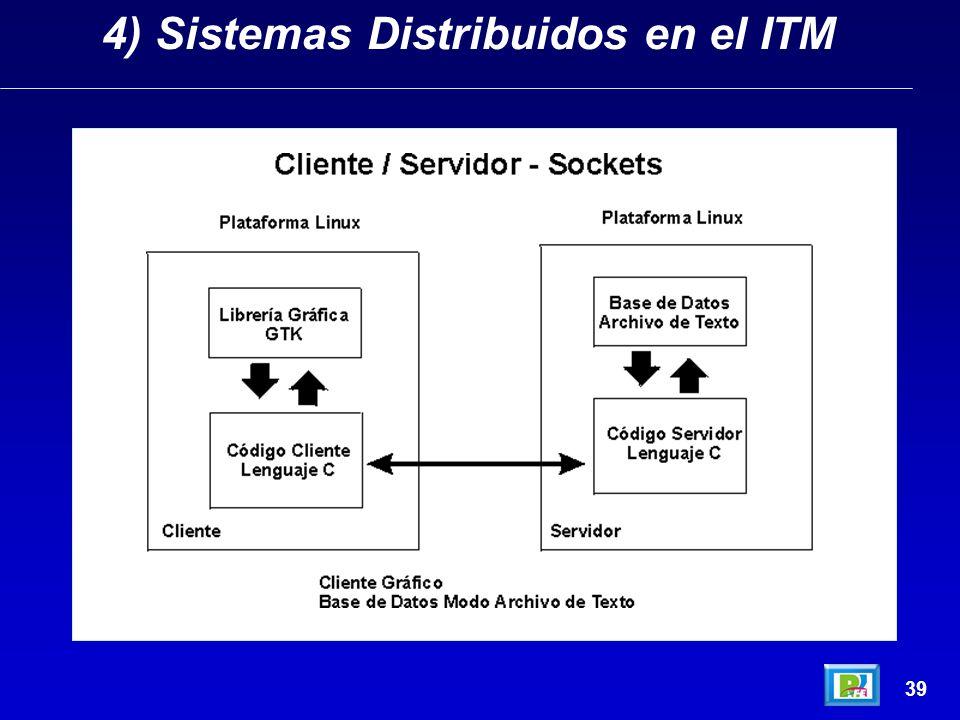 4) Sistemas Distribuidos en el ITM