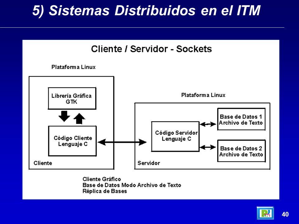 5) Sistemas Distribuidos en el ITM