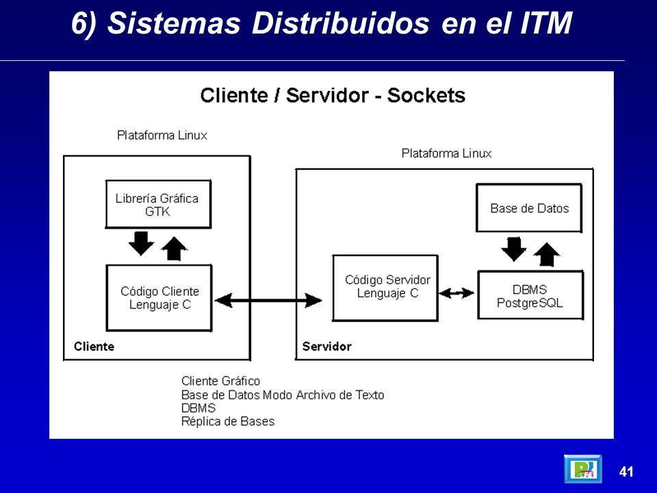 6) Sistemas Distribuidos en el ITM