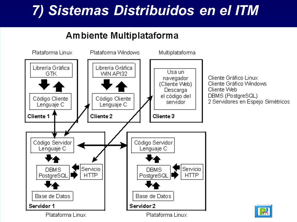 7) Sistemas Distribuidos en el ITM