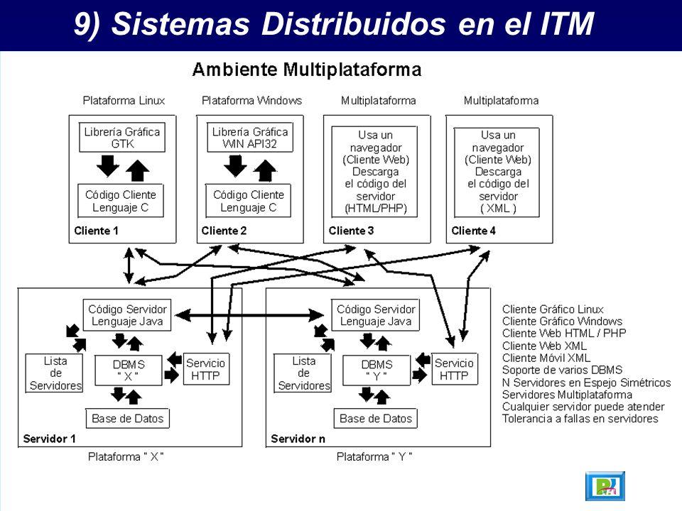 9) Sistemas Distribuidos en el ITM