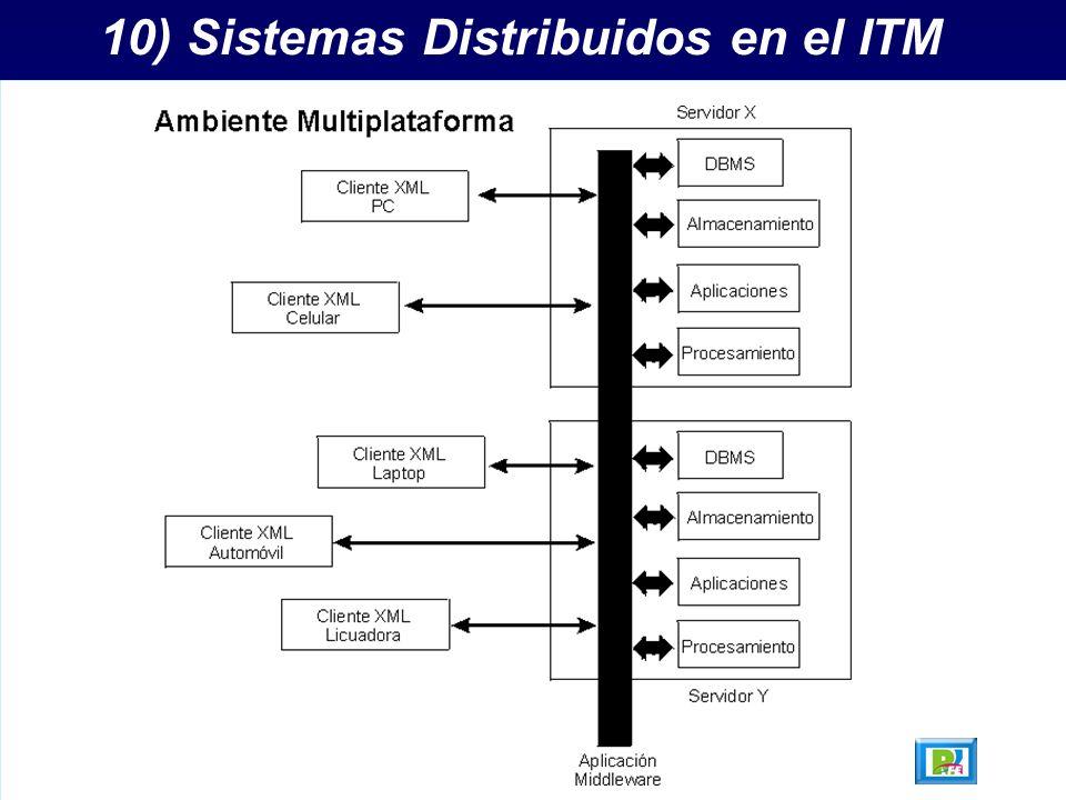10) Sistemas Distribuidos en el ITM