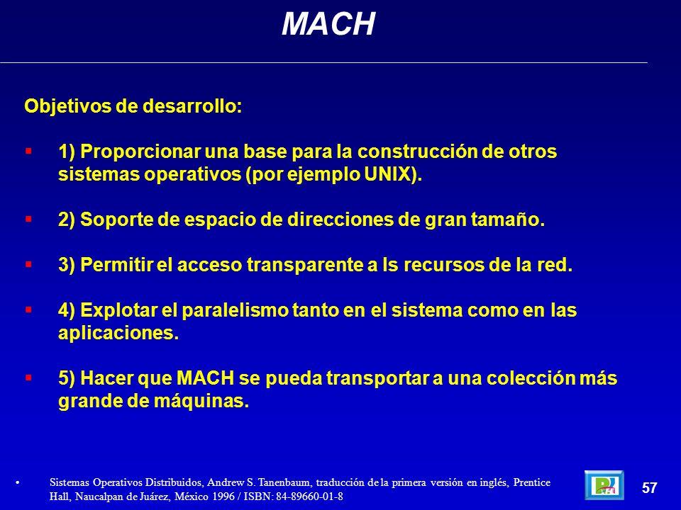 MACH Objetivos de desarrollo: