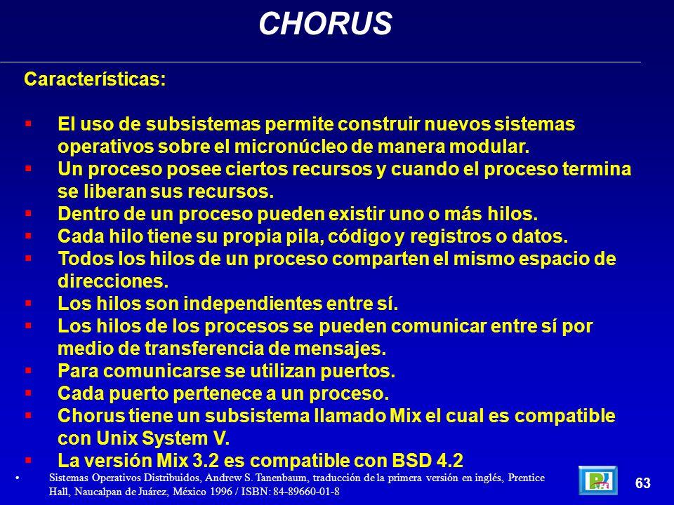 CHORUS Características: