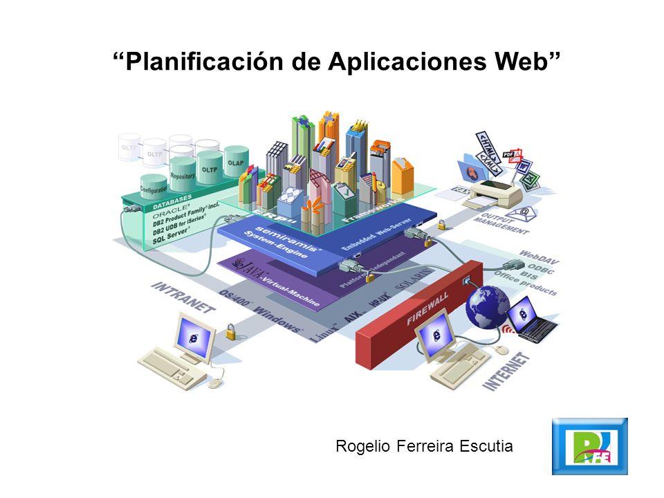 Planificación de Aplicaciones Web