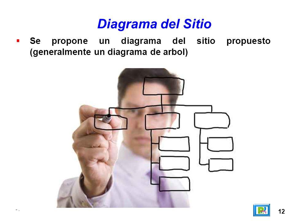 Diagrama del Sitio Se propone un diagrama del sitio propuesto (generalmente un diagrama de arbol) - .