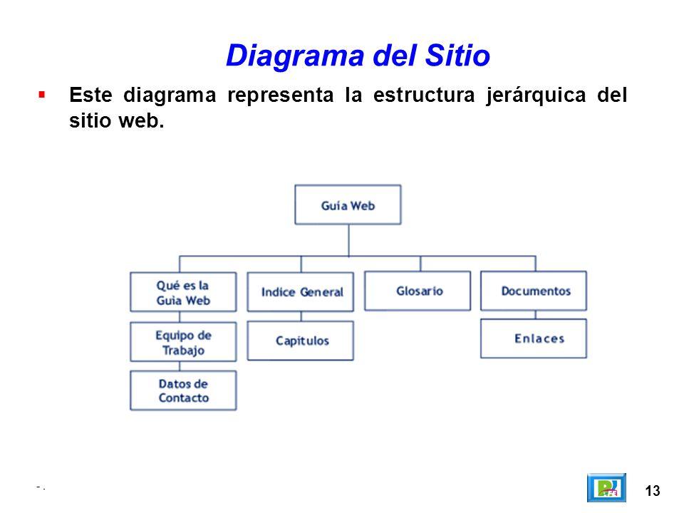 Diagrama del Sitio Este diagrama representa la estructura jerárquica del sitio web. - . - . 13