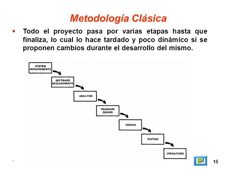 Metodología Clásica
