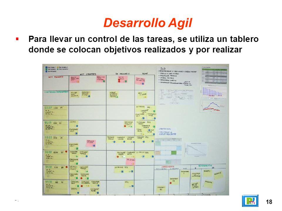 Desarrollo Agil Para llevar un control de las tareas, se utiliza un tablero donde se colocan objetivos realizados y por realizar.