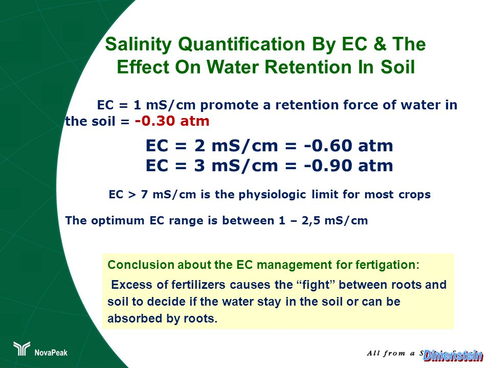 Salinity Quantification By EC & The Effect On Water Retention In Soil