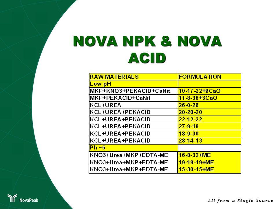 NOVA NPK & NOVA ACID
