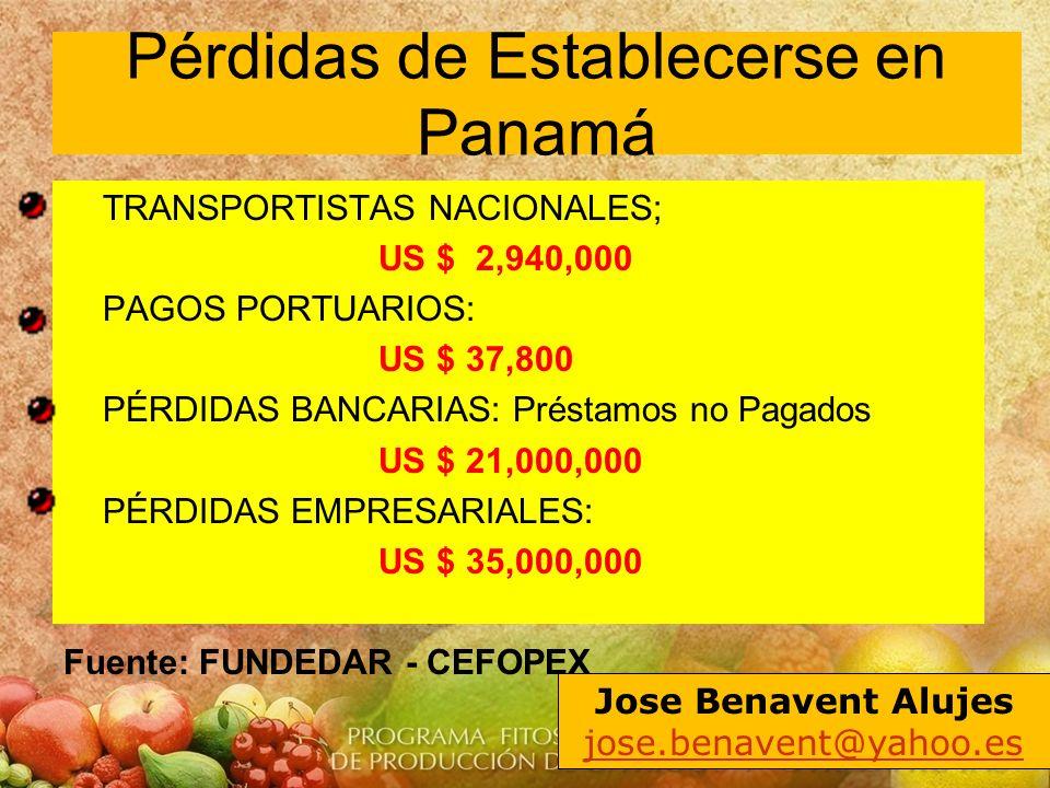 Pérdidas de Establecerse en Panamá