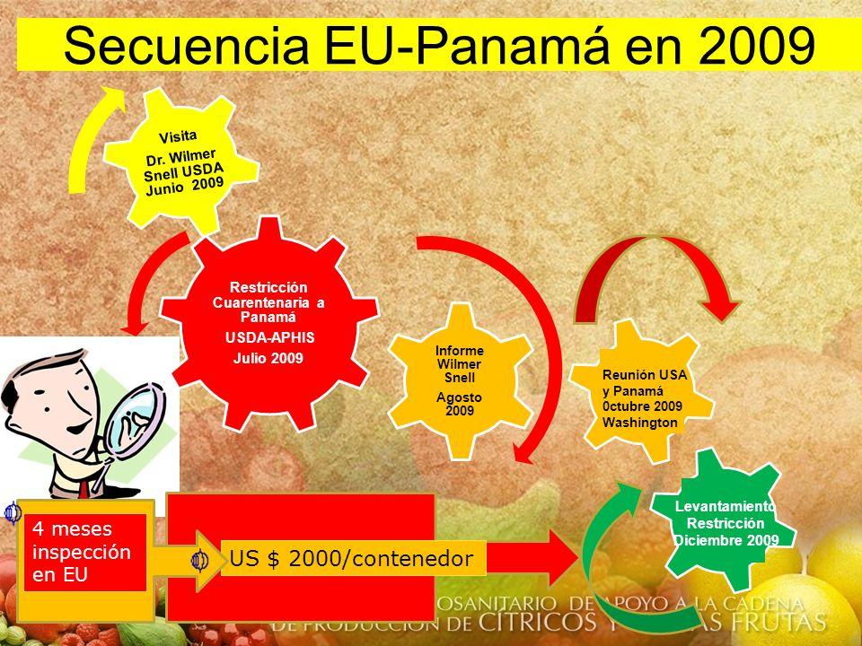 Secuencia EU-Panamá en 2009