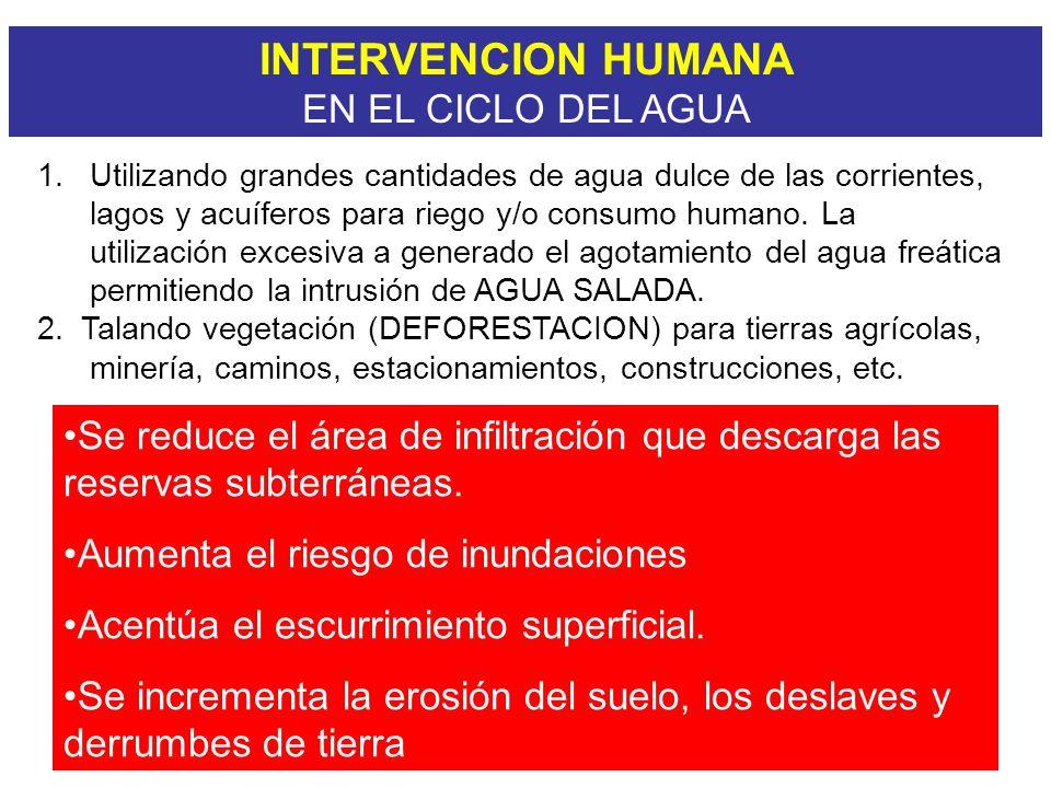 INTERVENCION HUMANA EN EL CICLO DEL AGUA