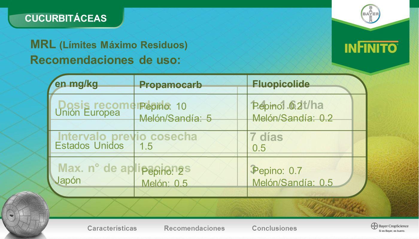 MRL (Límites Máximo Residuos) Recomendaciones de uso: