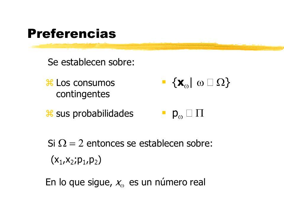 Preferencias {xw| w Î W} pw Î P Se establecen sobre: