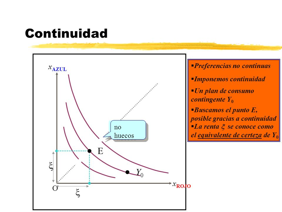 Continuidad E Y0 x x xAZUL xROJO O Preferencias no contínuas