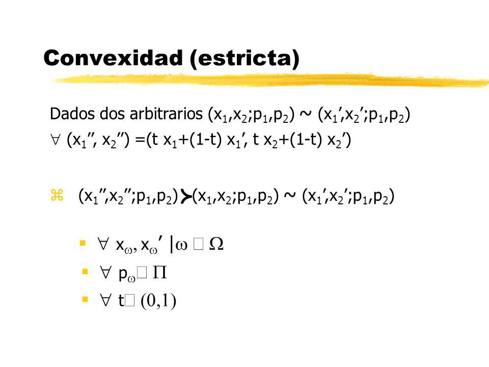 Convexidad (estricta)