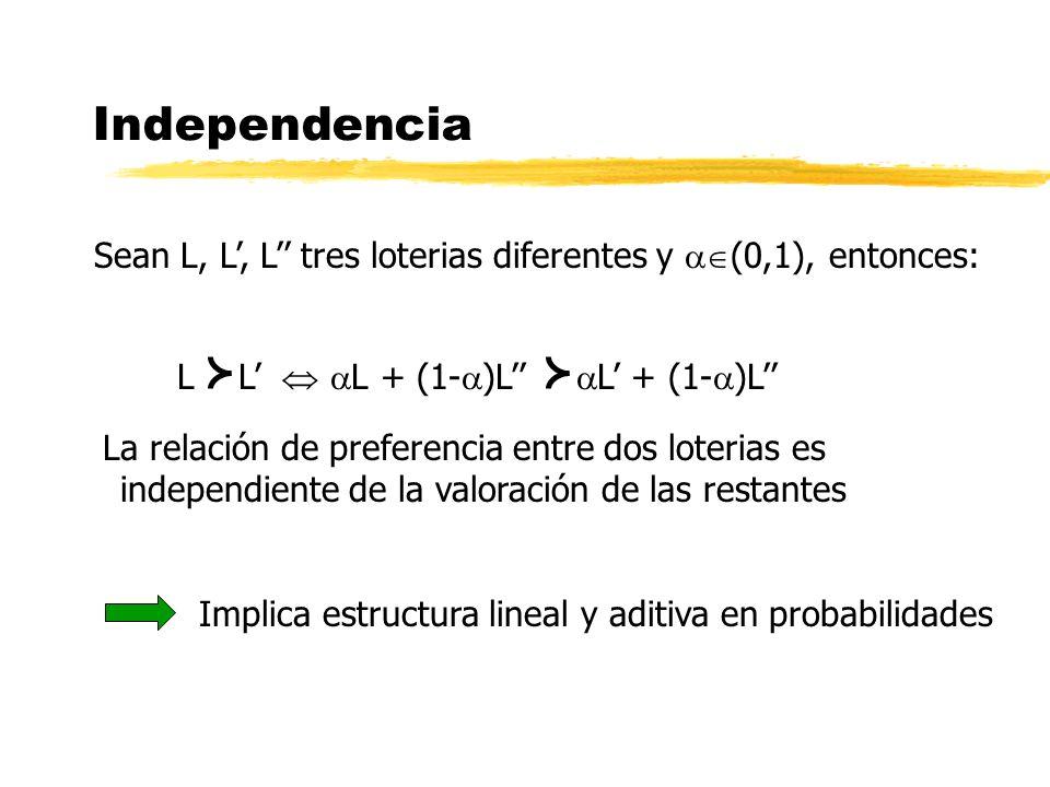 Independencia Sean L, L', L'' tres loterias diferentes y (0,1), entonces: L L'  L + (1-)L'' L' + (1-)L''