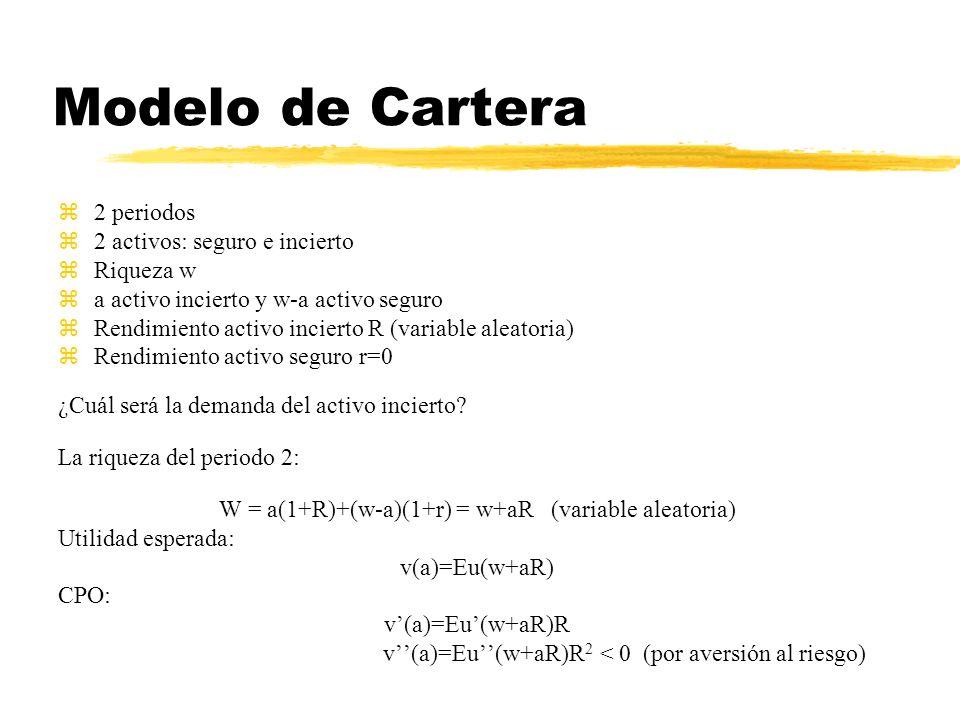 Modelo de Cartera 2 periodos 2 activos: seguro e incierto Riqueza w