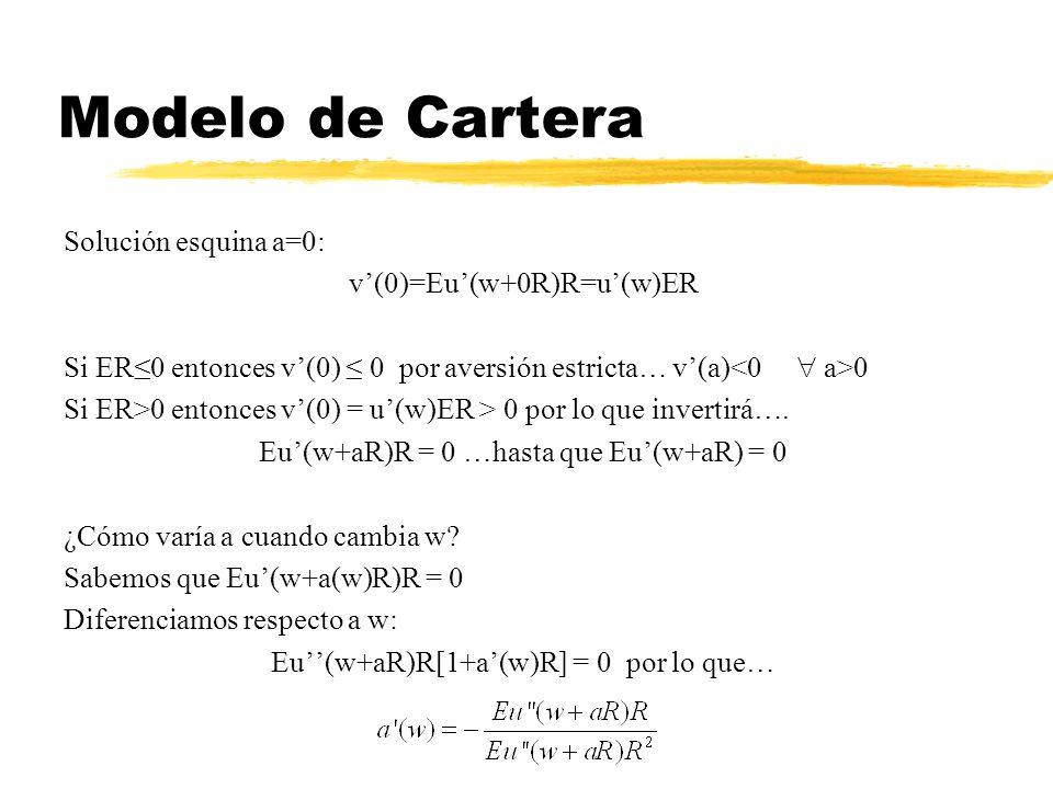 Modelo de Cartera Solución esquina a=0: v'(0)=Eu'(w+0R)R=u'(w)ER