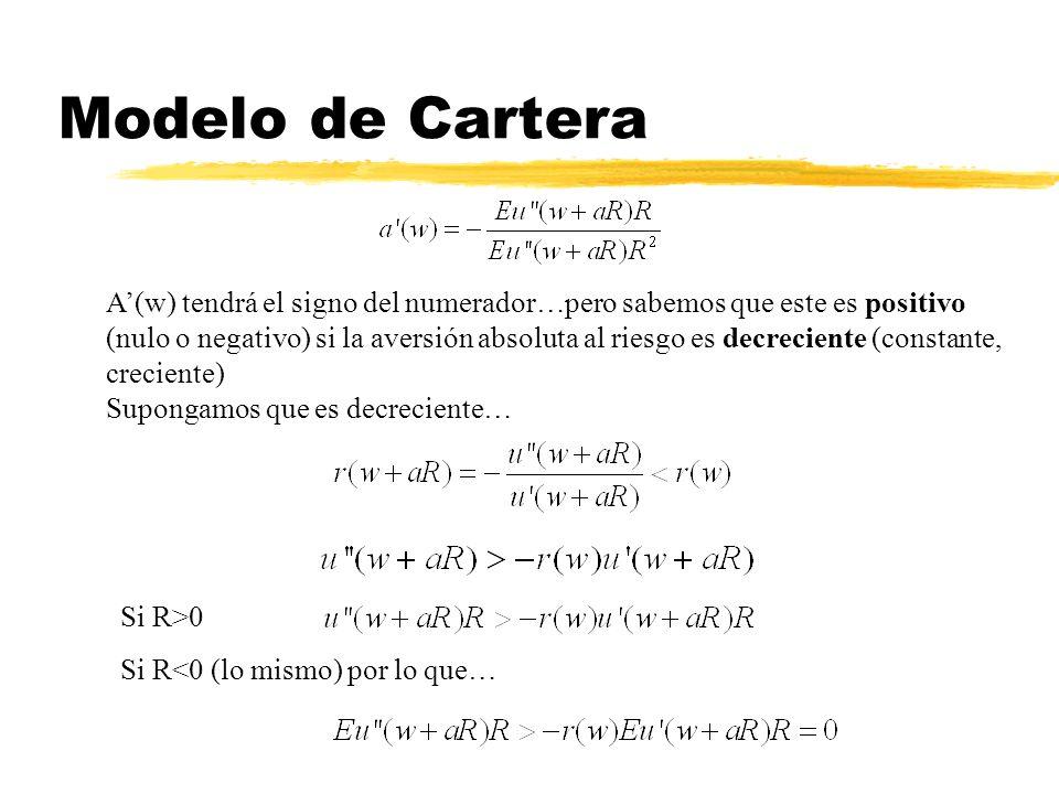 Modelo de Cartera